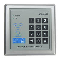 Entry Access Control Systems